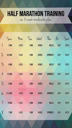 8-wk moderate training plan for a half marathon: http://www.laurenliveshealthy.com/nike-womens-half-marathon-san-francisco-8-week-training-plan/… https://www.pinterest.com/pin/286049013808741272/… via @loliveshealthy