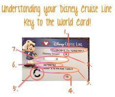 Understanding your Disney Cruise Line Key to the World Card  #disney #disneycruise #disneycruiseline