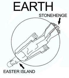 Interesting theory