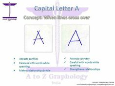 """Shape of letter """"A"""""""