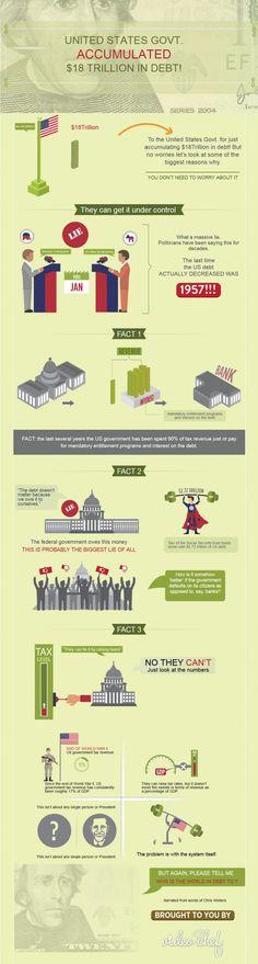 The United States' $18 Trillion Debt