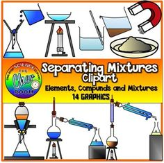 Includes 7 different separation techniques: Filtration, Evaporation, Distillation, Fractional Distillation, Magnetic Separation, Decanting and Separating Funnel.This is part of a Matter Clipart Bundle that contains the following sets:1) Kinetic Theory of Matter (Solids, Liquids, Gases)2) Elements, Compounds and Mixtures3) Metals and Alloys4) Separating MixturesCheck out also my other Chemistry Clipart!Laboratory ApparatusPeriodic Table (Simplified- First 20 Elements)Acids and BasesChemical…