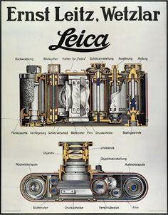 Présentation en coupe d'un appareil Leica © Leica Camera AG