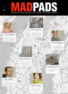 MadPads - The Apartments and Offices of Mad Men and what they would cost today.