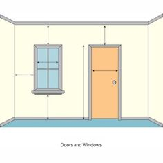 Measure doors and windows accurately