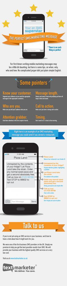 The Perfect SMS Marketing Campaign