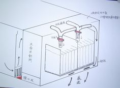 簡易抽搭配理想的側濾方式(有底缸.換白棉不用關馬達