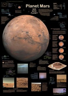 Mars - the red planet
