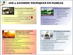 Les Quatre Accords Toltèques