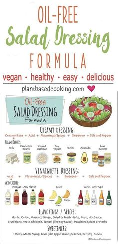 this handy Oil-Free salad Dressing Formula to keep on hand and make delicious plant-based salads. Who says you need oil to make it taste Good? Plant Based Whole Foods, Plant Based Eating, Plant Based Diet, Plant Based Recipes, Oil Free Salad Dressing, Fat Free Salad Dressing Recipe, Whole Food Recipes, Healthy Recipes, Salad Recipes Vegan