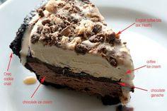 Ice Cream Pie... Heath bits, Oreos, chocolate and coffee ice cream.... sin full and delicious!