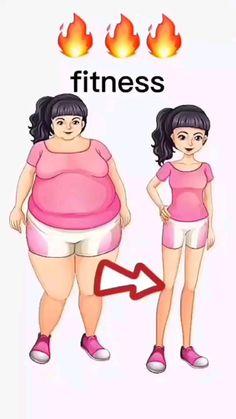 Full Body Workouts, Body Weight Leg Workout, Slim Waist Workout, Flat Belly Workout, Weight Loss Workout Plan, Gym Workout Videos, Gym Workout For Beginners, Sculpter Son Corps, Gymnastics Workout