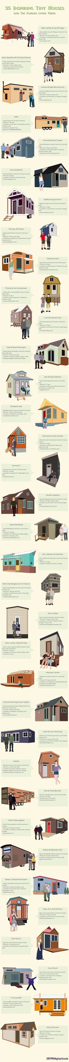 35 Inspiring Tiny Houses and the Families Living There