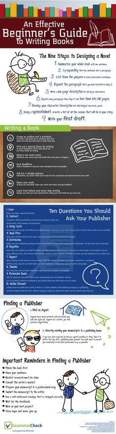 An Effective Beginner's Guide to Writing Books (Infographic) - Imgur
