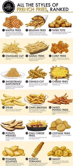 40 Ideas Food Truck Ideas Recipes French Fries For 2019 - Baking Recipes Steak And Chips, Food Trucks, Food Truck Menu, Love Food, Food Porn, Food And Drink, Cooking Recipes, French Food Recipes, French Snacks