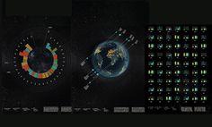 data visualisation #infographic
