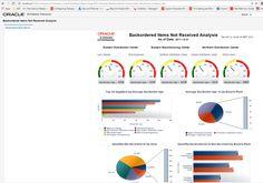 Step by Step OBIEE Installation on Windows – BI Publisher installation, BI Analytics Installation Windows, Ramen, Window