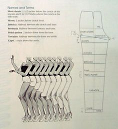 Pants lengths from patternmaking for fashion design