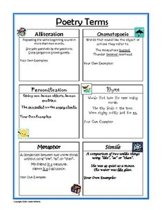 Definitions and examples of poetry terms / figures of speech - alliteration, rhyme, onomatopoeia, simile, metaphor