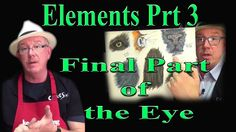 Beginners, Acrylic, Painting ,Tutorial-Elements Part 3 The Eye