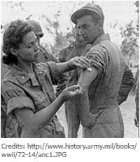 Nursing Uniforms of the Past and Present - Nurse Uniforms History
