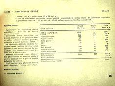 Jak se dělá pravý segedínský guláš z vepřového masa? Recept na segedínský guláš podle československé normy. Lepší než od Pohlreicha. Sheet Music, Food And Drink, Drinks, Pork, Hobbies, Drinking, Beverages, Music Score, Drink