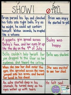 Your students are going to love these anchor charts for writing! Everything from editing to essay writing gets a boost with these helpful reminders. Show vs tell Book Writing Tips, Writing Lessons, Writing Resources, Teaching Writing, Writing Help, Writing Skills, Descriptive Writing Activities, Writing Games, Narrative Writing Prompts