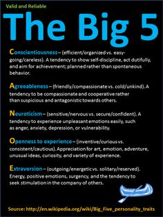 The Big 5 in Human Personality Assessments: CANOE