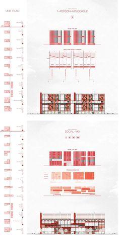 feeel, design, Connecting designers to the World Collage Illustration, Urban Design, Architecture Design, Designers, Diagram, Profile, School, Arquitetura, User Profile