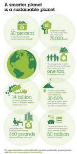 Ejemplo de desarrollo sustentable
