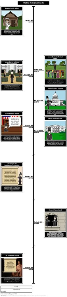 Timelines were, quite literally, made for history! Not only can timelines show a person's life, or events leading up to a war or piece of legislation, but a timeline can also delve further into the development of scientific thinking or architecture. Here is an example of a timeline for the biography of Abraham Lincoln.