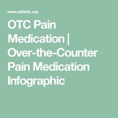 OTC Pain Medication | Over-the-Counter Pain Medication Infographic