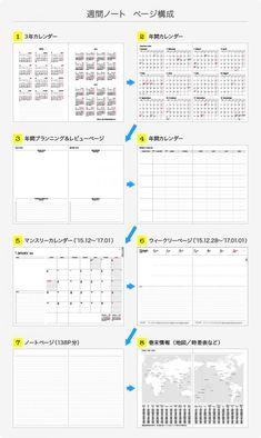 Editorial Design, Notebook, Bullet Journal, Notes, Business, Report Cards, Notebooks, Scrapbooking