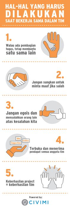Tips untuk membangun Team yang SOLID (Infographic) Study Motivation Quotes, Work Quotes, Life Quotes, Inspire Quotes, Muslim Quotes, Islamic Quotes, Making Money Teens, Public Knowledge, Self Reminder