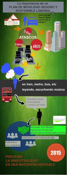 #planes de movilidad #laboral #seguridad vial  #accidentes #tráfico #accidente #laboral #siniestralidad laboral #vial