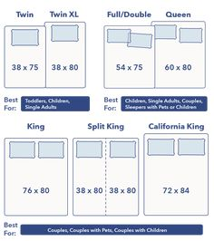 Bed sizes - dimensionsBed sizes - measures for king mattresses, queen, full and moreBKB - large cotNest Bedding® BKB - Large bedDifference between California King and King Size Bedlovely Difference between California King . Full Size Bed Dimensions, Queen Bed Dimensions, Full Size Bed Measurements, King Size Mattress Dimensions, Bed Sizes In Inches, Camas Twin, Bed Size Charts, Full Mattress, Home Decor