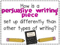 Persuasive Writing Mini Lesson