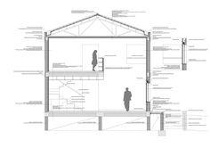 Reestructuración y Ampliación de Vivienda en Otero de Herreros - Alberich-Rodriguez Arquitectos