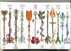 Zodiac Arrows ⋆☽ Reposting my set of zodiac arrows because some new peeps still don't know them. You most likely have seen some of these in my drawings Which one is your arrow?