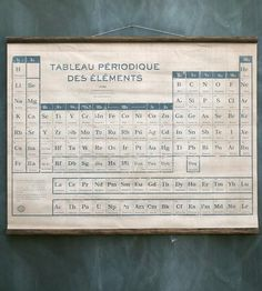 A throwback to old schoolroom posters, with an arguably even more educational twist, this French periodic table is equal parts informative and entertaining. It's ever-so-carefully printed onto giclee paper, then hung with distressed wood rods at the top and bottom, both of which have been stained, treated and painted by hand.