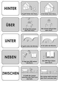 Object Location in German - Study German, German English, Learn English, Learn French, German Grammar, German Words, German Language Learning, Learn A New Language, English Language