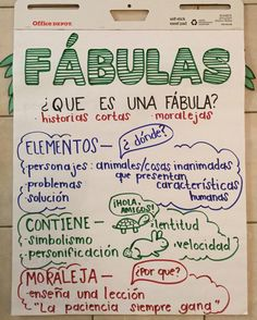 """""""The giving tree"""" fábulas anchor chart Dual Language Classroom, Bilingual Classroom, Bilingual Education, Spanish Classroom, Education English, Classroom Ideas, Spanish Teaching Resources, Spanish Language Learning, Spanish Activities"""