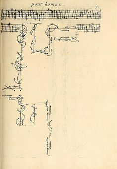 Choregraphie, 1700 dance notation system invented by Raoul-Auger Feuillet