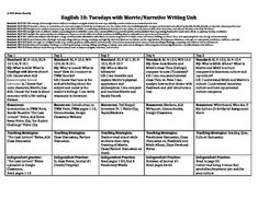Are you wanting to teach Tuesdays with Morrie but are unsure what to do? Do you need ideas, lesson plans, activities, teaching strategies, and ideas that are completely aligned with the English/Language Arts standards?Look no further! This EVERYTHING you need.