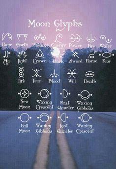 Image via We Heart It https://weheartit.com/entry/145609719 #alternative #grunge #indie #magic #moon #pastel #symbols