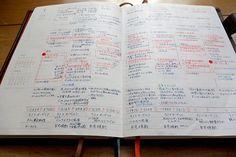 今ならまだ間に合う…続けられる手帳の書き方 - さくらがわーるどからこんにちは