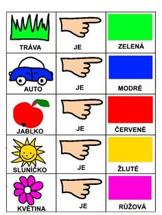 Skladame jednoduche vety Special Education Inclusion, Special Education Behavior, Educational Activities, Preschool Activities, Emotion Faces, Charts For Kids, Speech Therapy, Montessori, Baby Dolls