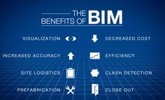 Top 6 Advantages Of Hiring BIM Modeling Services Detailed Notes on #BIM #Modeling services #Advantages In Step by Step Order                             https://theaecassociates.wordpress.com/2015/07/07/bim-modeling-services-advantages-hiring/