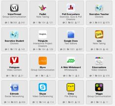 Awesome Web Tools to Create Interactive and Collaborative Classroom Activities ~ Educational Technology and Mobile Learning