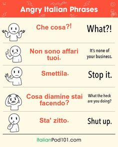 😡💣 What's the Most Common Angry Word or Phrase in Italian? PS Learn more Italian words and phrases by studying with Greek Phrases, Italian Phrases, Italian Words, French Phrases, Greek Words, Finnish Language, Learn Turkish Language, German Language Learning, Learn A New Language